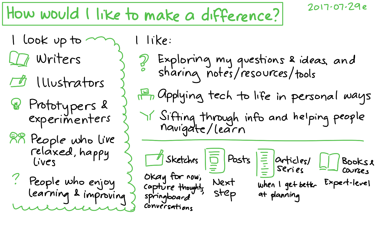 2017-07-29e How would I like to make a difference #impact #significance #purpose.png