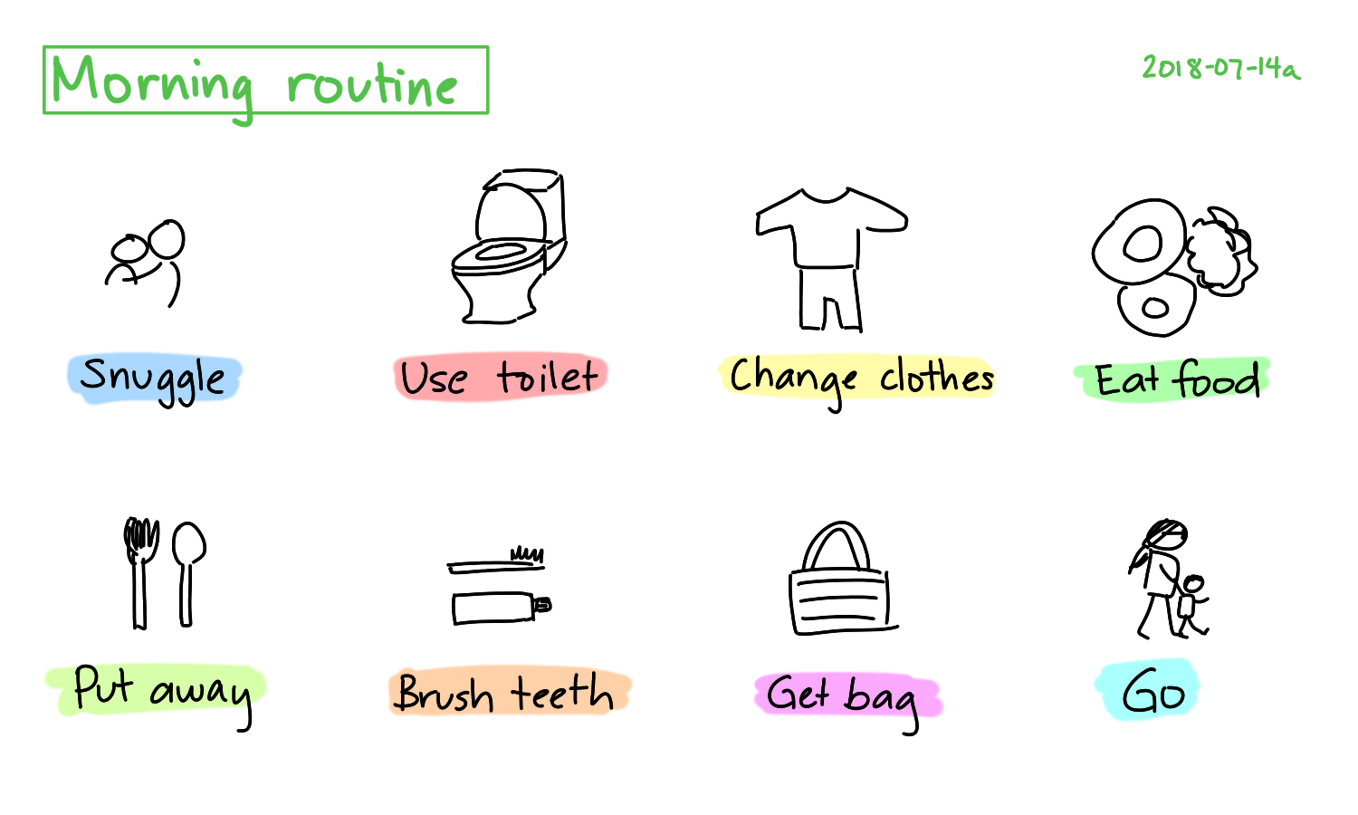 2018-07-14a Morning routine #routine #household