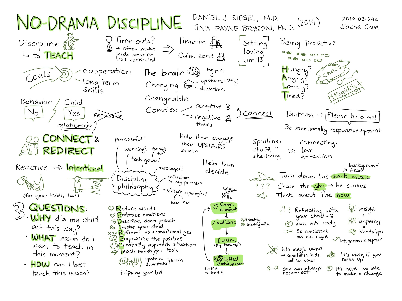 2019-02-24a No-Drama Discipline #parenting #book #sketchnote