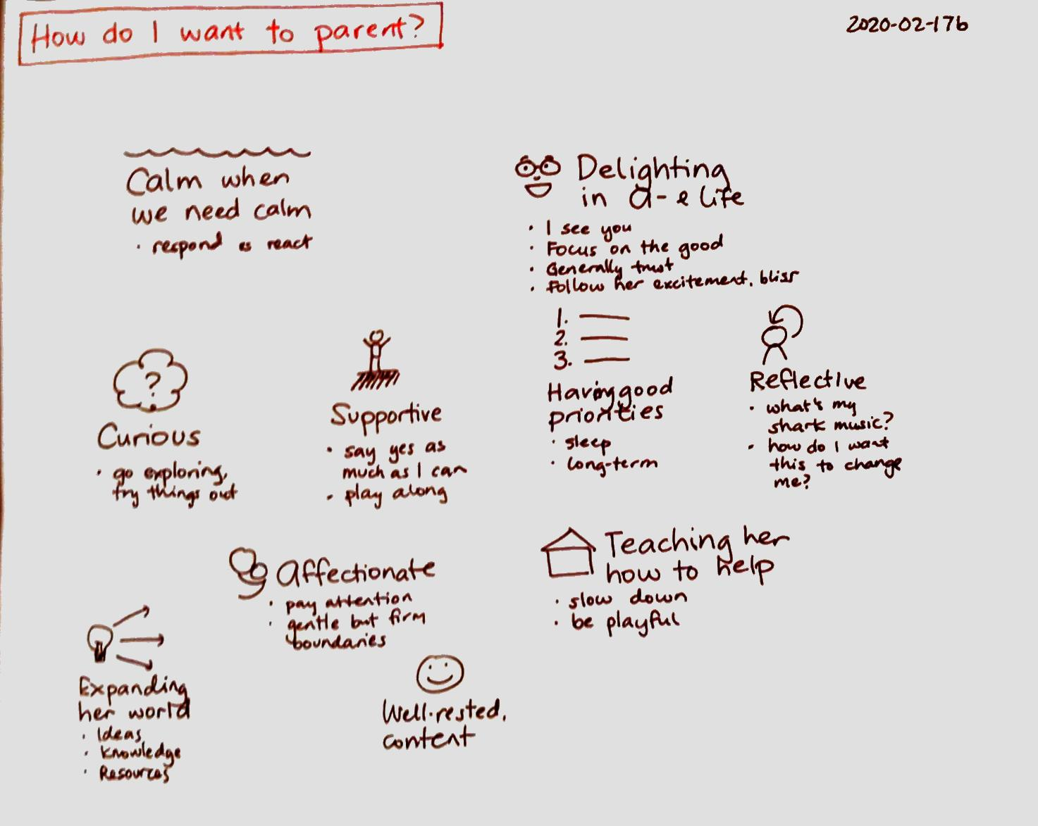 2020-02-17b How do I want to parent #parenting.jpg