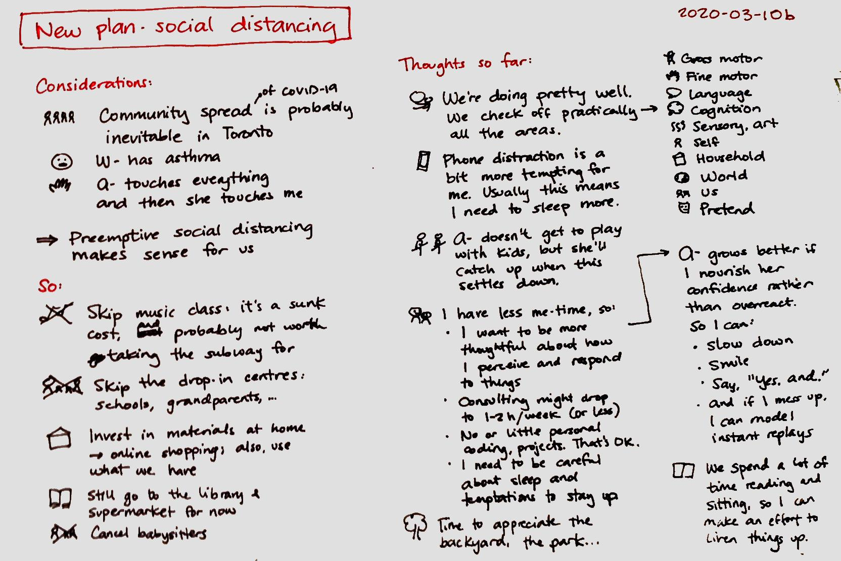 2020-03-10 New plan - social distancing #covid.png