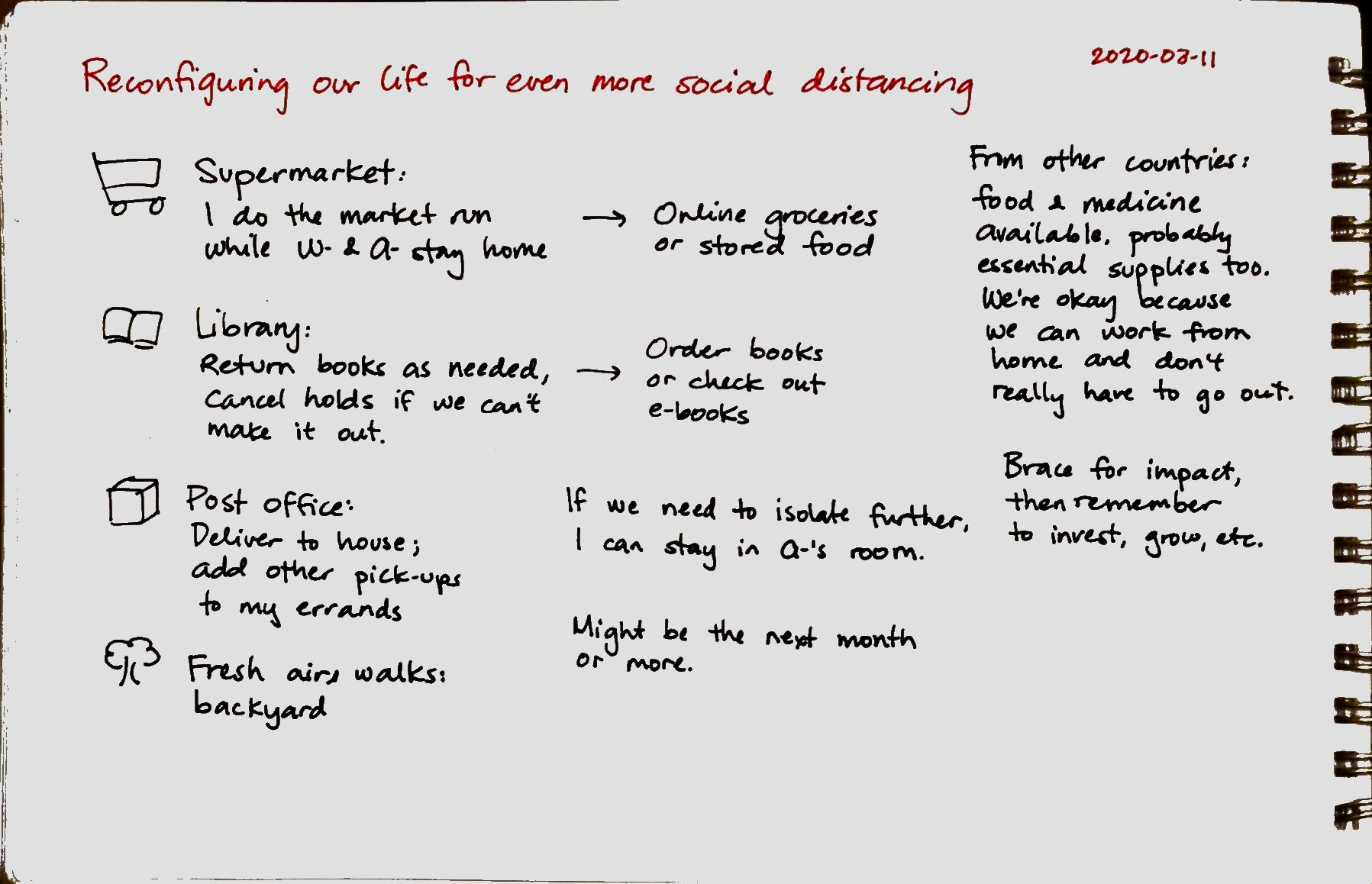 2020-03-11 Reconfiguring our lives for even more social distancing #covid.png