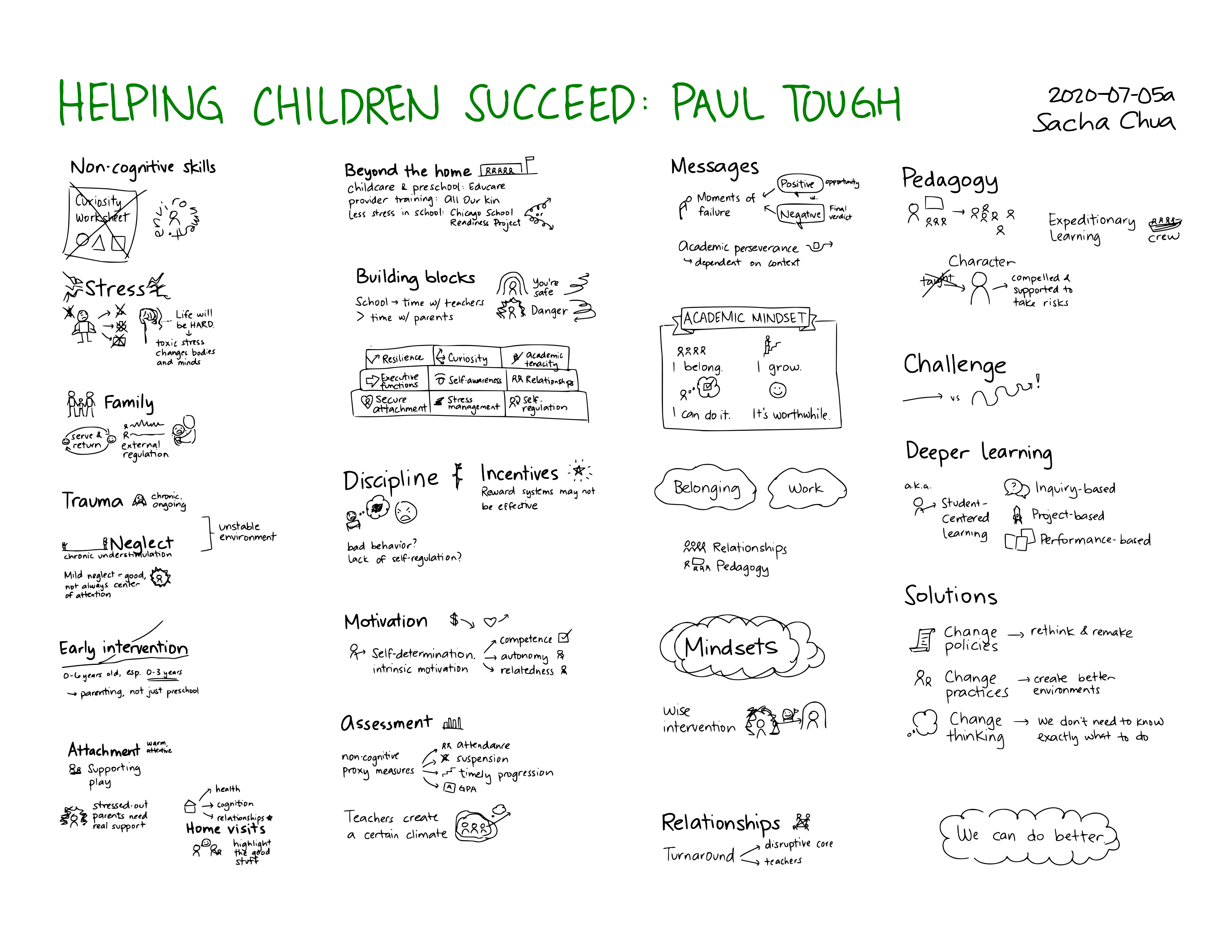 2020-07-05a Helping Children Succeed - Paul Tough #book #education