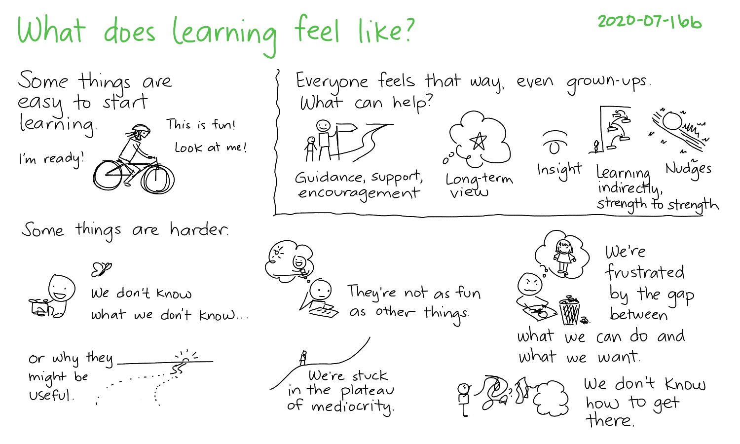 2020-07-16b What does learning feel like #parenting #learning #education.png