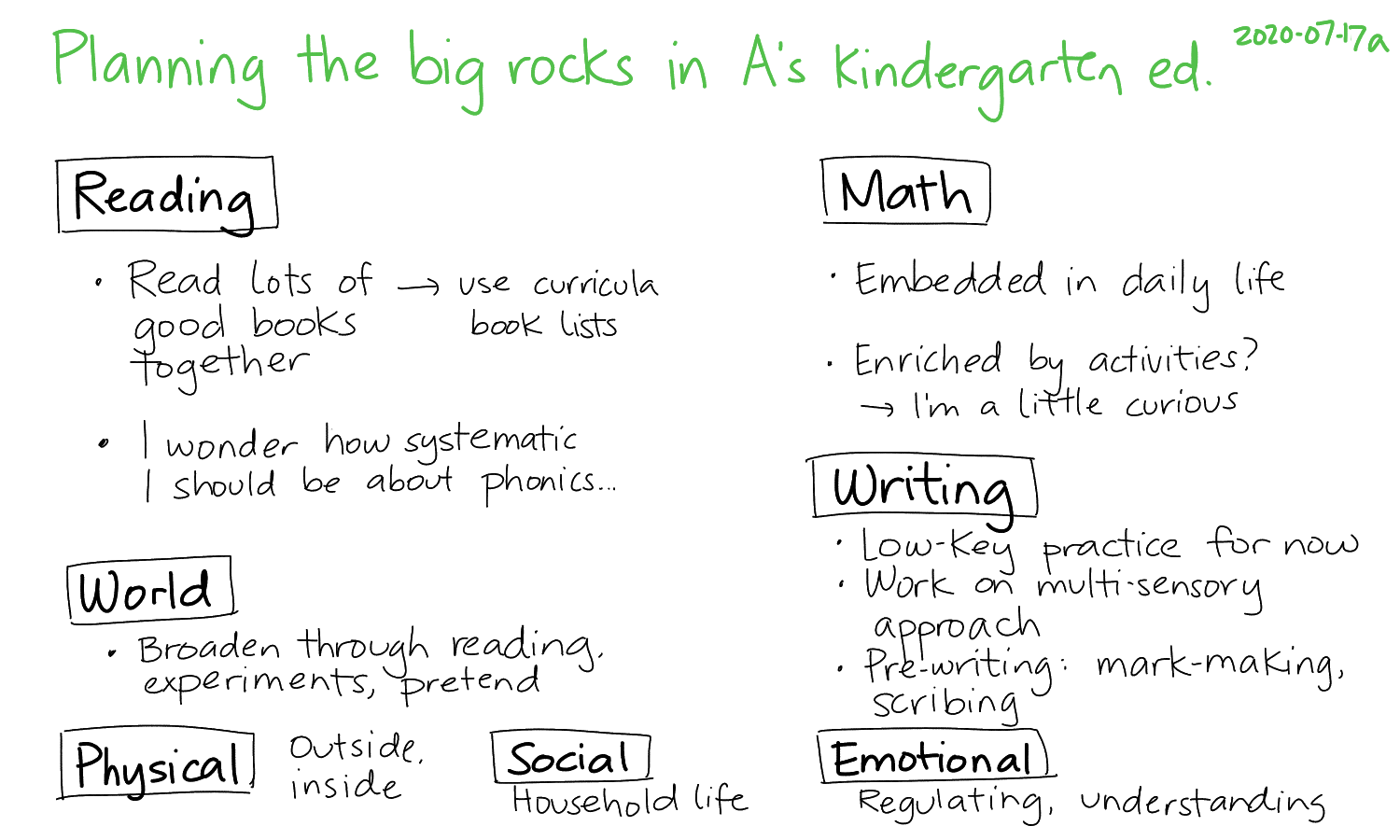 2020-07-17a Planning the big rocks in A-'s kindergarten education #parenting #education #kindergarten.png