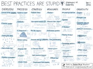 2012-12-11 Book - Best Practices Are Stupid - Stephen M. Shapiro