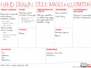 2013-01-01 lean canvasses - hand-drawn stock images and illustration