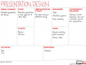 2013-01-01 lean canvasses - presentation design