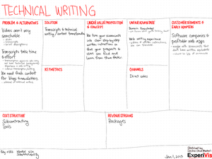 2013-01-01 lean canvasses - technical writing