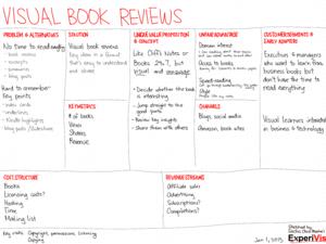 2013-01-01 lean canvasses - visual book reviews