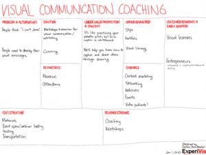 2013-01-01 lean canvasses - visual communication coaching