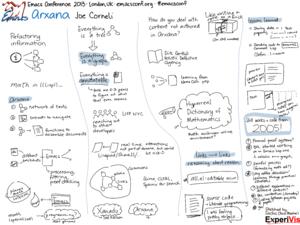 2013-03-30 Emacs Conf 2013 - Arxana - Joe Corneli