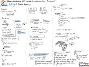 2013-03-30 Emacs Conf 2013 - El-get - Dimitri Fontaine