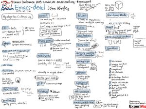 2013-03-30 Emacs Conf 2013 - Emacs Devel - John Wiegley