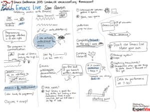 2013-03-30 Emacs Conf 2013 - Emacs Live - Sam Aaron