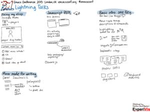 2013-03-30 Emacs Conf 2013 - Lightning Talks