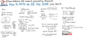 2013-03-30 Emacs Conf 2013 - Slime - Luke Gorrie