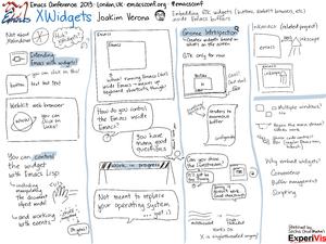2013-03-30 Emacs Conf 2013 - XWidgets - Joakim Verona