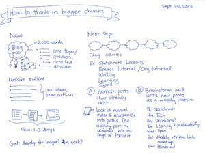 2013-09-25 How to think in bigger chunks #learning