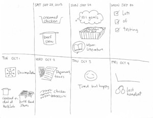 2013-10-04 Weekly review #weekly #scratch