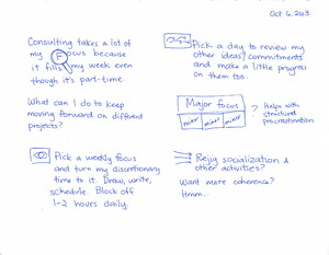 2013-10-06 Consulting and focus #experiment.jpg