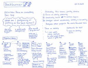 2013-10-08 Backburner #productivity #plans
