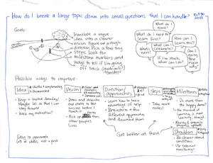2013-10-30 How do I break a large topic down into small questions that I can handle #my-learning.png