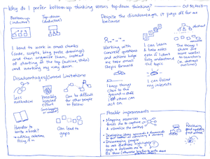 2013-10-30 Why do I prefer bottom-up thinking to top-down thinking #my-learning.png