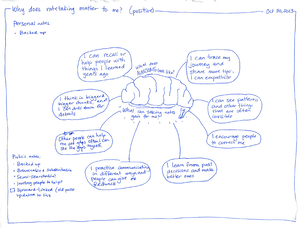 2013-10-30 Why does note-taking matter to me - positive #notetaking #my-learning.png