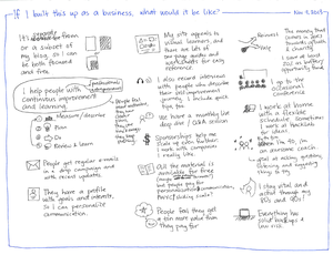 2013-11-09 If I built this up as a business, what would it be like #business.png