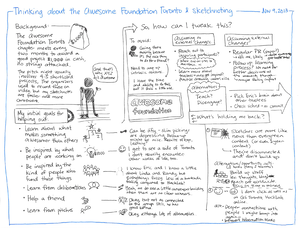 2013-11-09 Thinking about the Awesome Foundation Toronto and sketchnoting.png