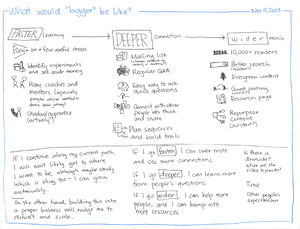 2013-11-09 What would bigger be like #plans.png