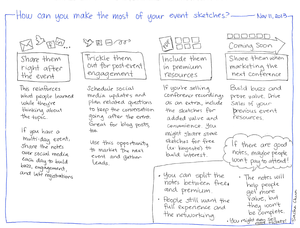 2013-11-11 How can you make the most of your event sketches #client-education #sketchnoting