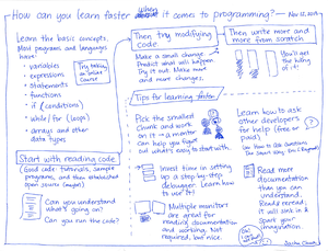 2013-11-12 Learn programming faster #learning.png