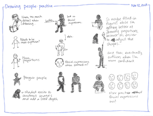 2013-11-12 People-drawing practice #doodles.png