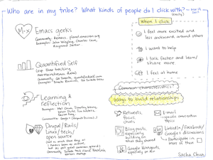 2013-11-12 Who are in my tribe - what kinds of people do I click with #connecting.png