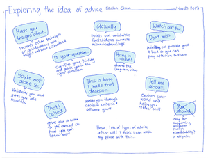 2013-11-20 Exploring the idea of advice #sharing
