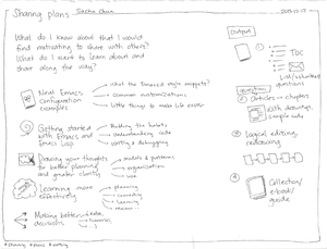 2013-12-12 Sharing plans #plans #sharing.png
