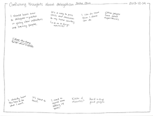 2013-12-14 Conflicting thoughts about delegation #delegation.png