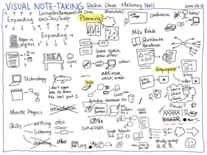 2014-03-12 Visual note-taking - Sacha Chua, Meloney Hall page 2 #sketchnoting #live #interview.png