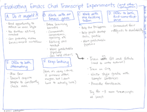 2014-05-14 Evaluating Emacs Chat transcript experiments and other delegation #emacs #delegation.png