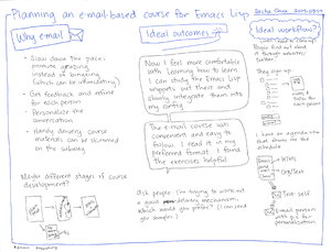 2014-05-14 Planning an e-mail-based course for Emacs Lisp #emacs #teaching.png