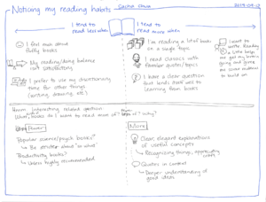 2014-09-12 Noticing my reading habits.png