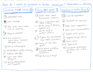 2014-10-31 How do I want to become a better developer.png