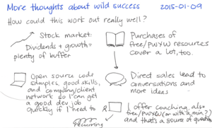 2015-01-04 More thoughts about wild success -- index card #experiment.png