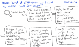 2015-01-04 What kind of difference do I want to make, and for whom -- index card.png