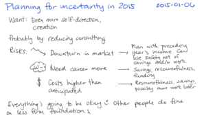 2015-01-06 Planning for uncertainty in 2015 -- index card.png