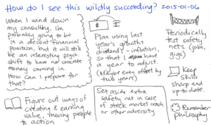 2015-01-06 Planning my safety nets -- index card.png
