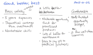 2015-01-06 Safe, a little better, comfortable -- index card.png
