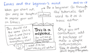 2015-01-13 Emacs and the beginner's mind -- index card #emacs #beginner.png